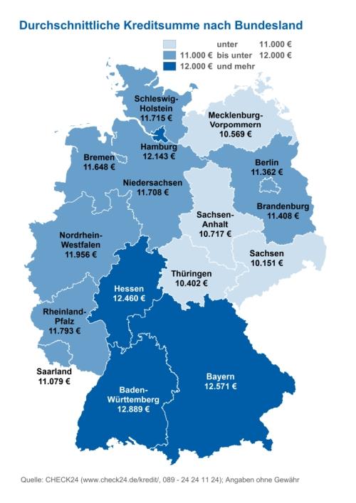 Kreditbeträge nach Bundesländern