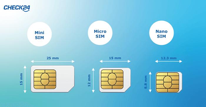 Nano Micro Mini SIM Größen