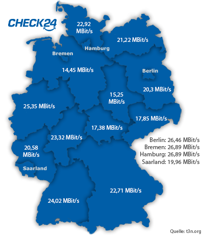 Deutschlandkarte mit Bandbreiten