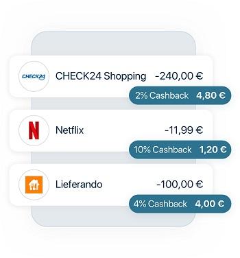C24 Bank Cashback bei CHECK24 Shopping, Netflix oder Lieferando