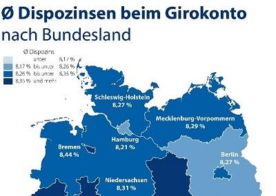 Dispozinsen beim Girokonto nach Bundesland 2021
