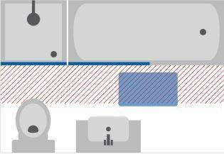 Bereich 1: Umkreis Von 60 Zentimetern Rund Um Badewannen Und Duschen